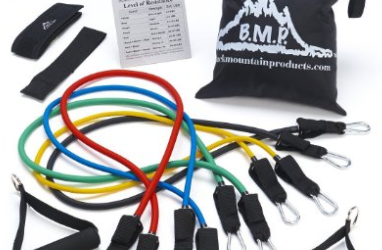 Flat and Thin Forms of Resistance Bands